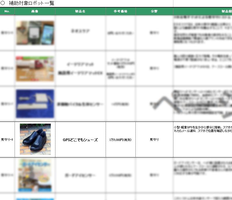 神奈川県の補助金対象になりました